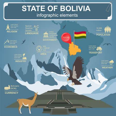 sights: Bolivia infographics, statistical data, sights. Vector illustration