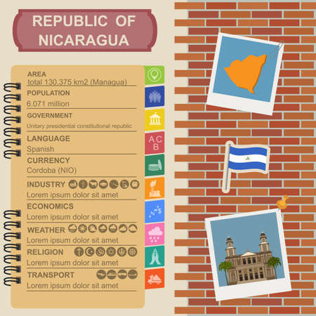 nicaragua: Nicaragua  infographics, statistical data, sights. Vector illustration