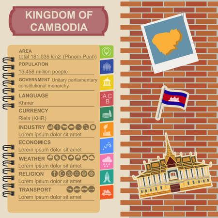 penh: Cambodia infographics, statistical data, sights. Royal Palace, Phnom Penh. Vector illustration