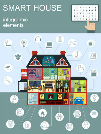 Eco friendly smart house concept. Infographic template. Flat style design. Vector illustration