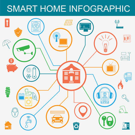 eco power: Eco friendly smart house concept. Infographic template. Flat style design. Vector illustration