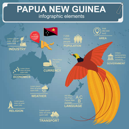 papua new guinea: Papua New Guinea infographics, statistical data, sights. Vector illustration