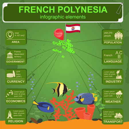 moorish idol: French Polynesia infographics, statistical data, sights. Vector illustration