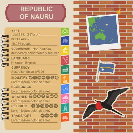 nauru: Nauru infographics, statistical data, sights. Vector illustration