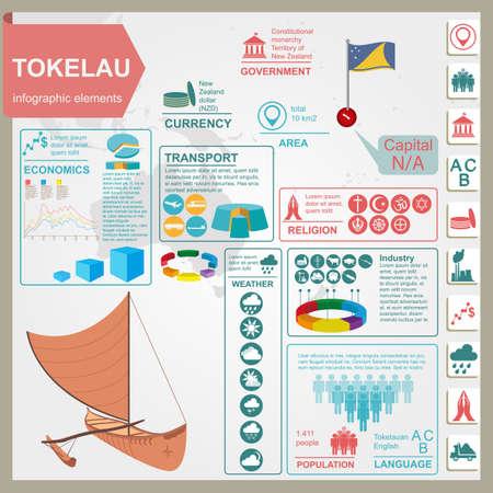 tokelau: Tokelau infographics, statistical data, sights. Vector illustration Illustration