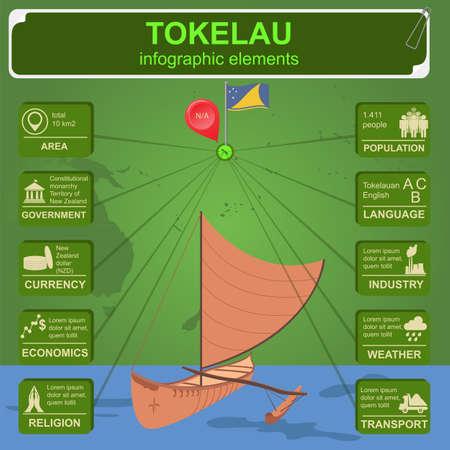 statistical: Tokelau infographics, statistical data, sights. Vector illustration Illustration