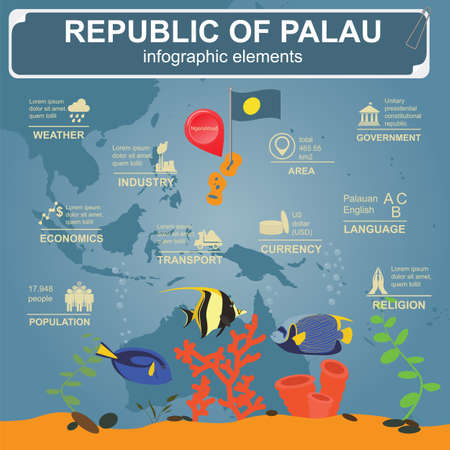 moorish idol: Palau infographics, statistical data, sights. Vector illustration