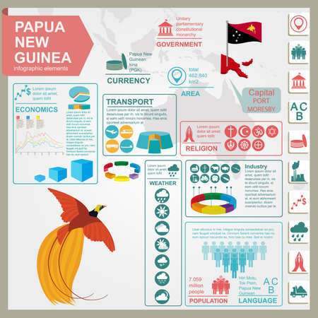 Papua New Guinea infographics, statistical data, sights. Vector illustration