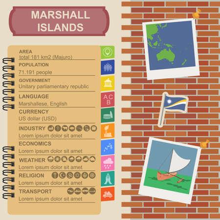 marshall: Marshall islands infographics, statistical data, sights. Vector illustration