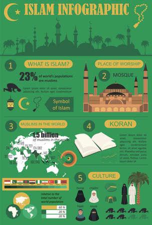quran: Islam infographic. Muslim culture. Vector illustration Illustration
