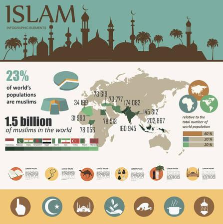 islamic prayer: Islam infographic. Muslim culture. Vector illustration Illustration