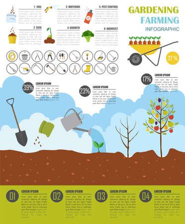 園芸作業、農業インフォ グラフィック。グラフィック テンプレート。フラット スタイルのデザイン。ベクトル図  イラスト・ベクター素材