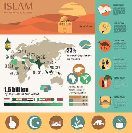 symbol traditional: Islam infographic. Muslim culture. Vector illustration Illustration