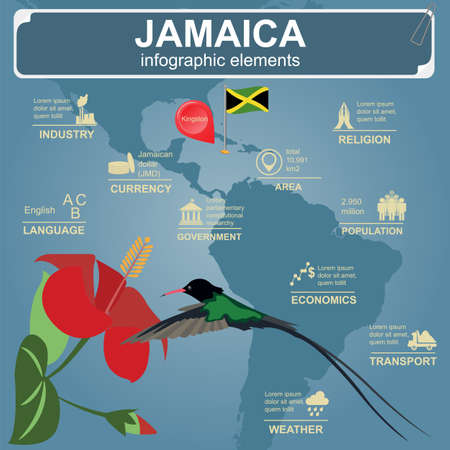 country church: Jamaica infographics, statistical data, sights. Vector illustration