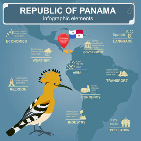 country church: Panama infographics, statistical data, sights. Vector illustration