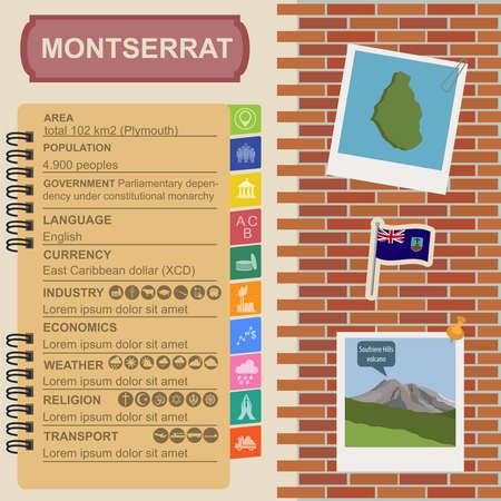 montserrat: Montserrat infographics, statistical data, sights. Vector illustration