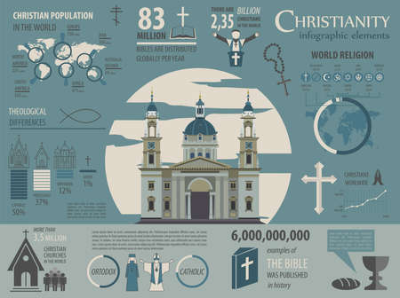 Christianity infographic. Religion graphic template. Vector illustration