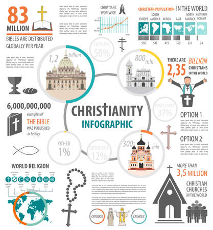 theology: Christianity infographic. Religion graphic template. Vector illustration Illustration