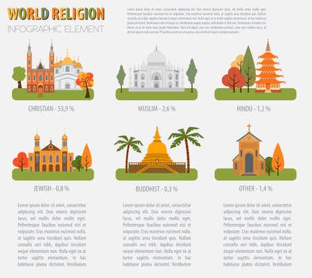 sotana: World religion infographic template. Vector illustration