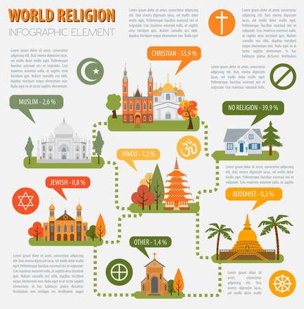 sotana: La religión del mundo plantilla de infografía. ilustración vectorial