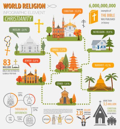 Cristianesimo infografica. La religione template grafico. illustrazione di vettore