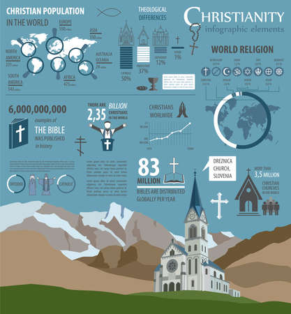protestant: Christianity infographic. Religion graphic template. Vector illustration Illustration