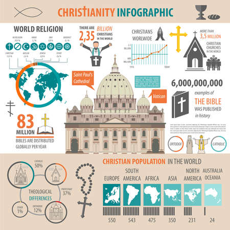writ: Christianity infographic. Religion graphic template. Vector illustration Illustration