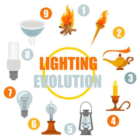 Zestaw ikon elementów oświetlenia. Ewolucja światła. Ilustracji wektorowych