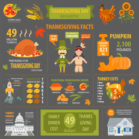 indian happy family: Thanksgiving day, interesting facts in infographic. Graphic template. Vector illustration