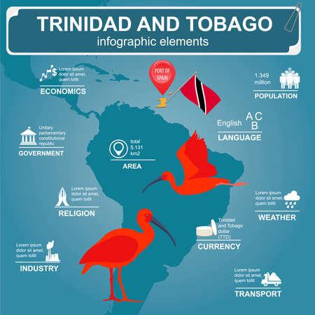 national symbol: Trinidad and Tobago infographics, statistical data, sights. Scarlet (red) ibis, national symbol. Vector illustration