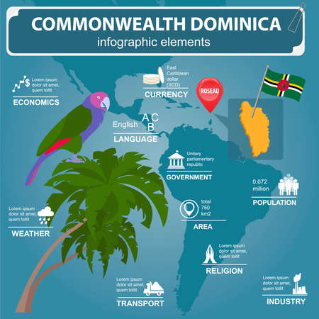 amazon: Dominica infographics, statistical data, sights. Sisseru parrot, Imperial amazon, national symbol. Vector illustration