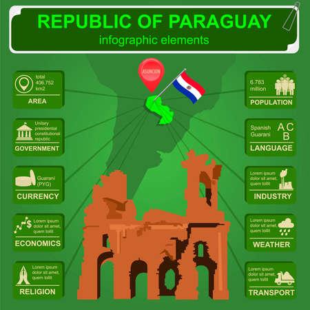 jesuit: Paraguay infographics, statistical data, sights.  Ruinas de Humaita. Jesuit of Jesus ruins. Vector illustration