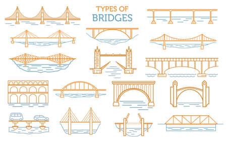 Rodzaje mostów. Zestaw ikon stylu liniowego. Możliwość wykorzystania w projektowaniu infografik. Ilustracji wektorowych Ilustracje wektorowe