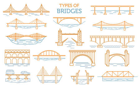 Types of bridges. Linear style icon set. Possible use in infographic design. Vector illustration
