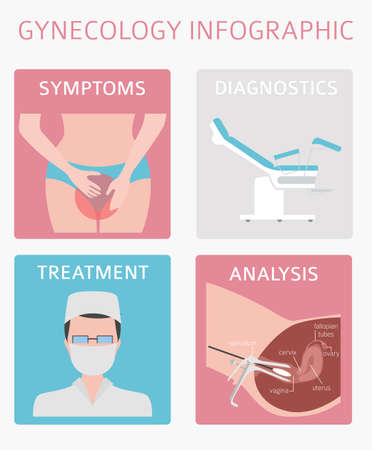 Vaginal yeast infection. Candidiasis. Ginecological medical desease infographic. Vector illustration