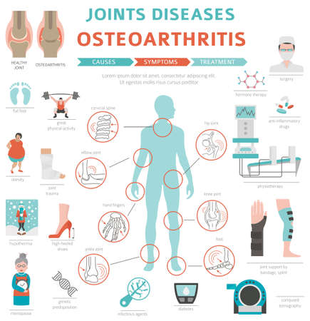 Joints diseases. Arthritis, osteoarthritis symptoms, treatment icon set. Medical infographic design. Vector illustration