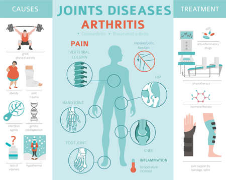 Joints diseases. Arthritis symptoms, treatment icon set. Medical infographic design.  Vector illustration Vectores
