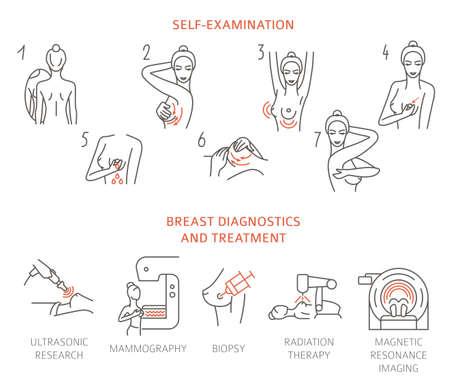 Rak piersi, infografika medyczna. Diagnostyka, objawy, samobadanie. Zestaw zdrowia kobiet. Ilustracja wektorowa