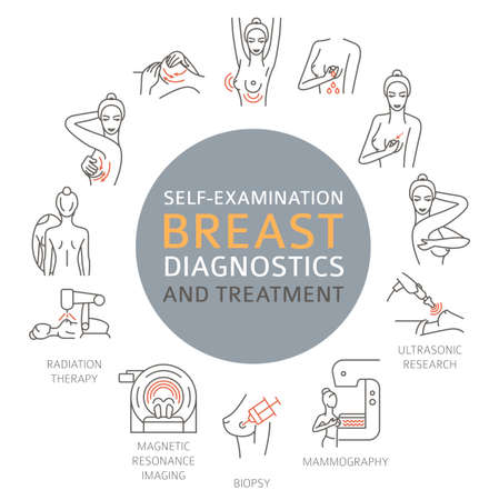 Brustkrebs, medizinische Infografik. Diagnostik, Symptome, Selbstuntersuchung. Gesundheitsset für Frauen. Vektor-Illustration Vektorgrafik