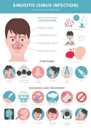Nasal diseases. Sinusitis, sinus infection diagnosis and treatment medical infographic design. Vector illustration Çizim