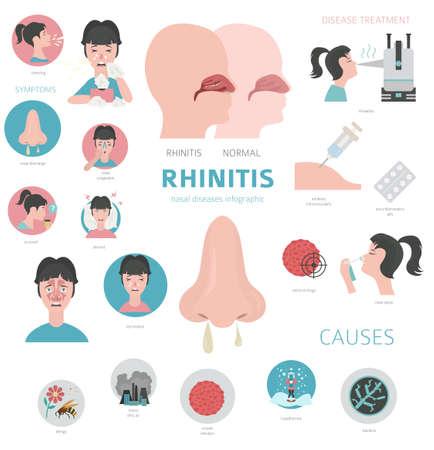 Enfermedades nasales. Síntomas de rinitis, conjunto de iconos de tratamiento. Diseño de infografía médica. Ilustración vectorial