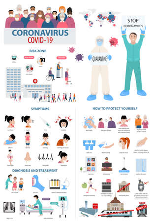 Corona virus disease infographic. Symptoms, diagnosis, treatment, how to protest yourself from COVID-19. Vector illustration Illustration