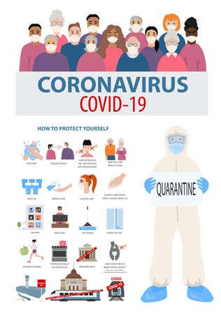 Corona virus disease infographic. Symptoms, diagnosis, treatment, how to protest yourself from COVID-19. Vector illustration Vektoros illusztráció