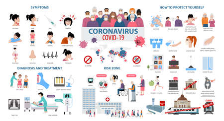 Corona virus disease infographic. Symptoms, diagnosis, treatment, how to protest yourself from COVID-19. Vector illustration Vektorové ilustrace