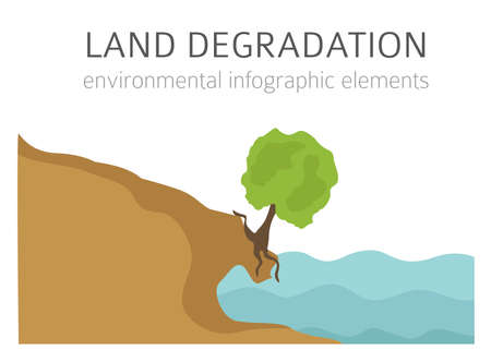 Global environmental problems. Land degradation infographic. Soil erosion, desertification. Vector illustration 向量圖像