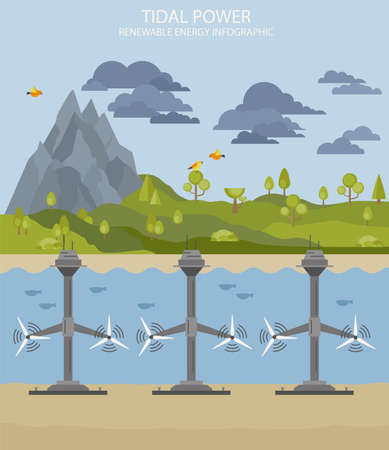 Renewable energy infographic. Tidal power. Global environmental problems. Vector illustration