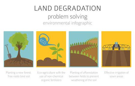 Global environmental problems. Land degradation infographic. Soil erosion, desertification. Vector illustration Vektorgrafik