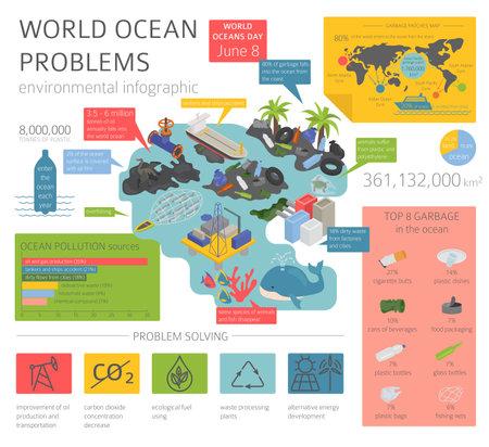 Global environmental problems. Ocean pollution isometric infographic. Vector illustration Vecteurs