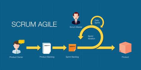 scrum agile methodology software development  project management illustration in vector
