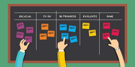 gestion: tablero scrum software ágil ilustración gestión de proyectos metodología de desarrollo